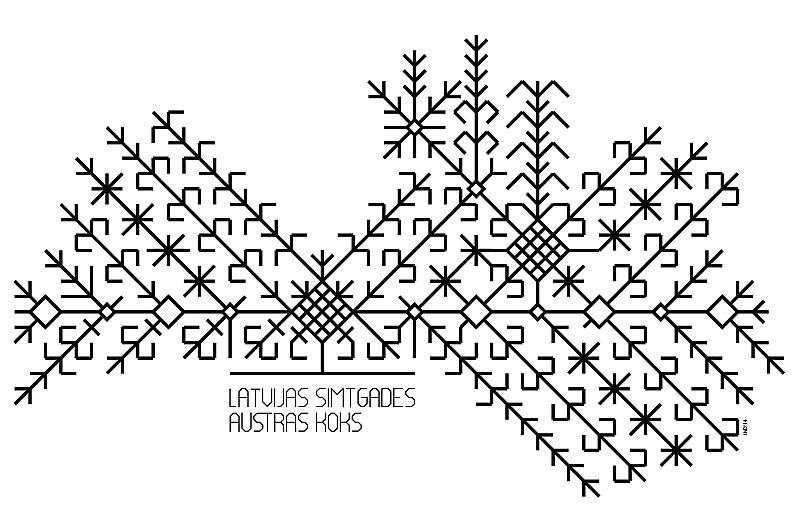 Viens no piedāvājumiem Latvija simtgades vizuālajai identitātei ir Austras koks – mūžīgās kustības un dzīvībassimbols, kas sevī iemieso gan liepu, gan ozolu, gan vīrišķo, gan sievišķo.