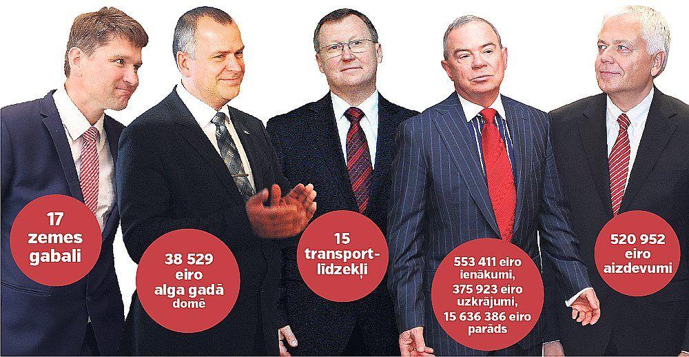 Visvairāk zemes gabalu (17) – ādažniekam Mārim Sprindžukam, lielākā alga (3210 eiro mēnesī) – valmierietim Jānim Baikam, visvairāk transportlīdzekļu (15) – grobiņniekam Aivaram Priedolam, lielākie ienākumi (pusmiljons eiro), uzkrājumi (376 tūkstoši eiro) un parādi (15,64 miljoni eiro)  – ventspilniekam Aivaram Lembergam, visvairāk aizdevis (520 tūkstošus) – liepājnieks Uldis Sesks. Tādi būtu sacensību uzvarētāji, ja Latvijas pašvaldību vadītāji samērītos turībā, kādu viņi uzrāda savās deklarācijās par pagājušo gadu..