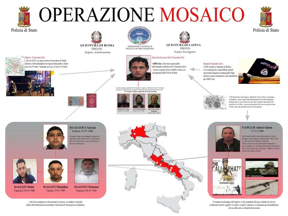 Itālijā plašā operācijā aiztur piecus cilvēkus, kas saistīti ar teroraktu Berlīnes Ziemassvētku tirdziņā.