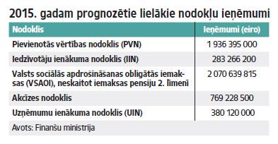 tabula-nodokli.png