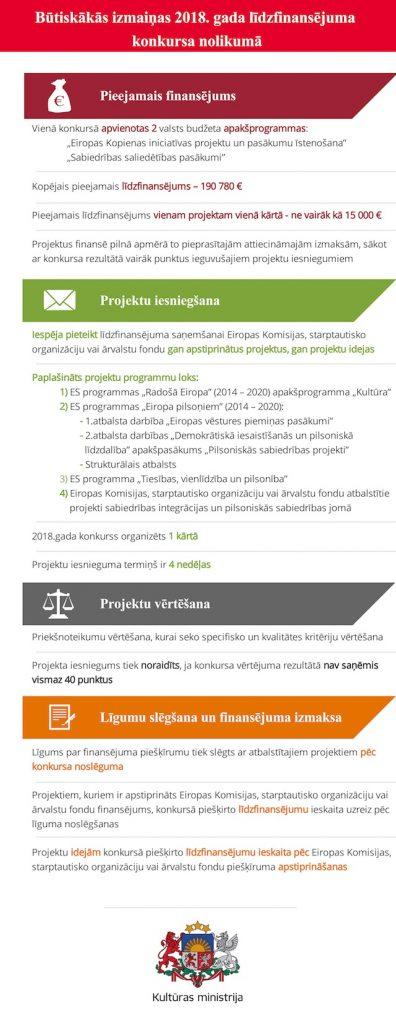 fondu_infografika_2018 copy
