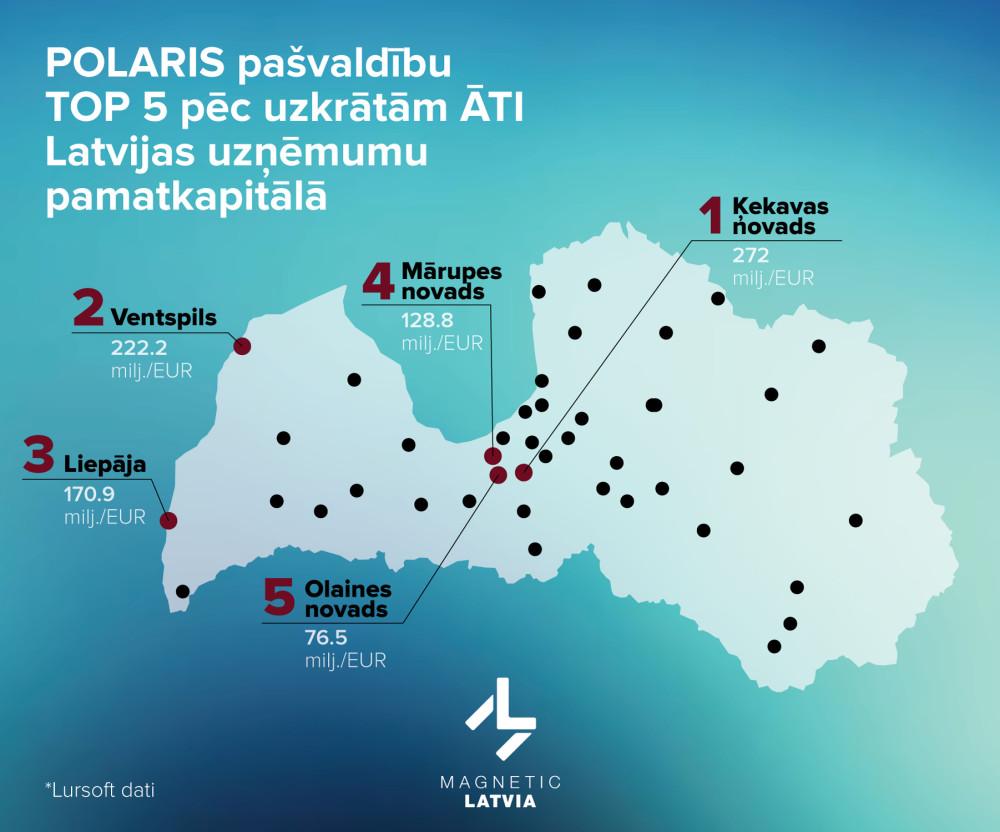 Latvijas pašvaldību investīciju karte