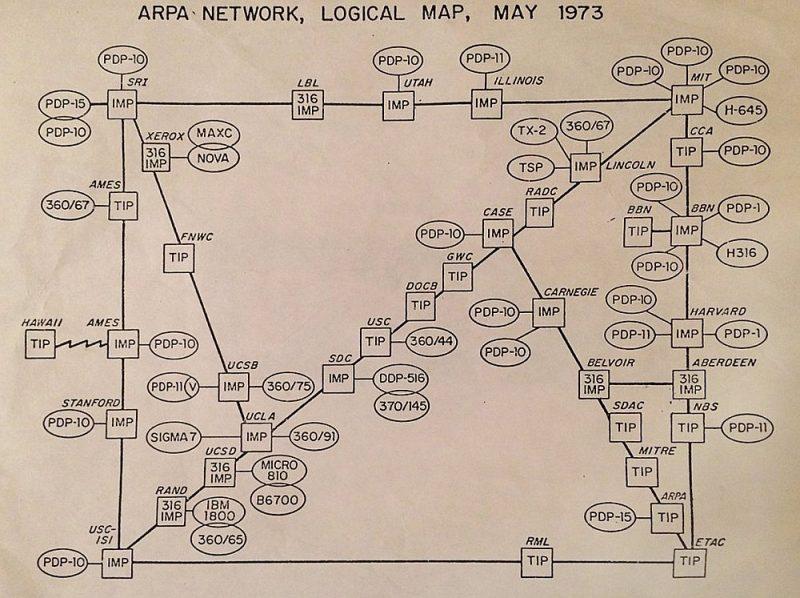 ARPANET shēma 1973. gadā.