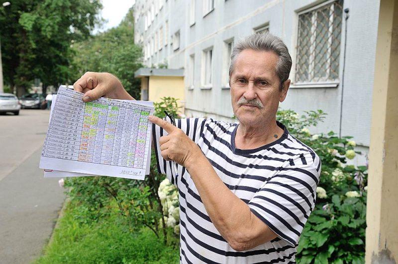 """""""Nomainot visos Zentenes ielas 5. nama 108 dzīvokļos ūdens skaitītājus pret vienādiem, paaugstinātas jūtības skaitītājiem, iedzīvotājiem izdevies ievērojami samazināt starpību starp nama ievadā un dzīvokļos uzstādīto skaitītāju rādījumiem,"""" teic mājas vecākais Pāvels Petrovs, demonstrējot paša veikto aprēķinu tabulu."""